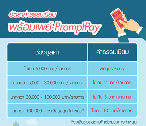 prompt-pay-thai-e-payment-05